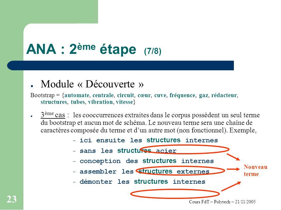 Cours FdT – Polytech – 21/11/2005 23 ANA : 2 ème étape (7/8) Module « Découverte » Bootstrap = {automate, centrale, circuit, cœur, cuve, fréquence, ga