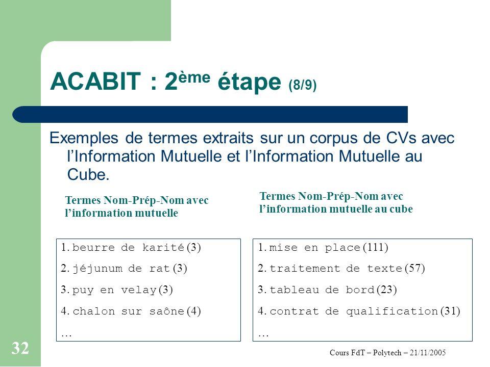 Cours FdT – Polytech – 21/11/2005 32 ACABIT : 2 ème étape (8/9) Exemples de termes extraits sur un corpus de CVs avec lInformation Mutuelle et lInformation Mutuelle au Cube.