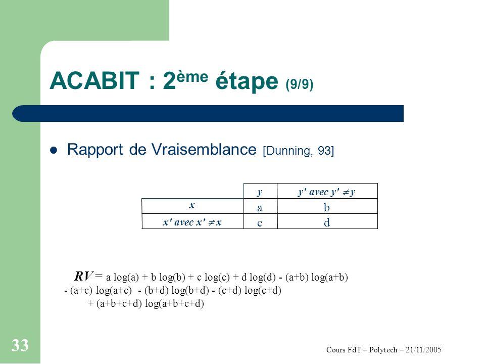 Cours FdT – Polytech – 21/11/2005 33 ACABIT : 2 ème étape (9/9) Rapport de Vraisemblance [Dunning, 93] dc x avec x x ba x y avec y y y RV = a log(a) + b log(b) + c log(c) + d log(d) - (a+b) log(a+b) - (a+c) log(a+c) - (b+d) log(b+d) - (c+d) log(c+d) + (a+b+c+d) log(a+b+c+d)