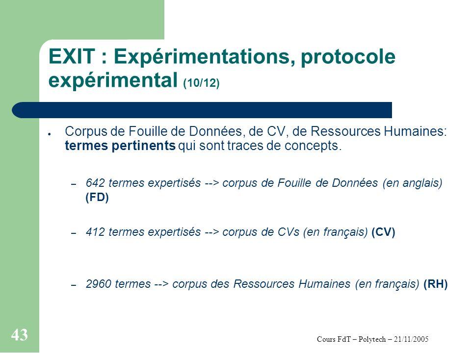 Cours FdT – Polytech – 21/11/2005 43 EXIT : Expérimentations, protocole expérimental (10/12) Corpus de Fouille de Données, de CV, de Ressources Humaines: termes pertinents qui sont traces de concepts.