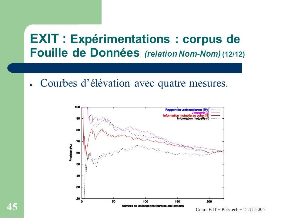 Cours FdT – Polytech – 21/11/2005 45 EXIT : Expérimentations : corpus de Fouille de Données (relation Nom-Nom) (12/12) Courbes délévation avec quatre mesures.