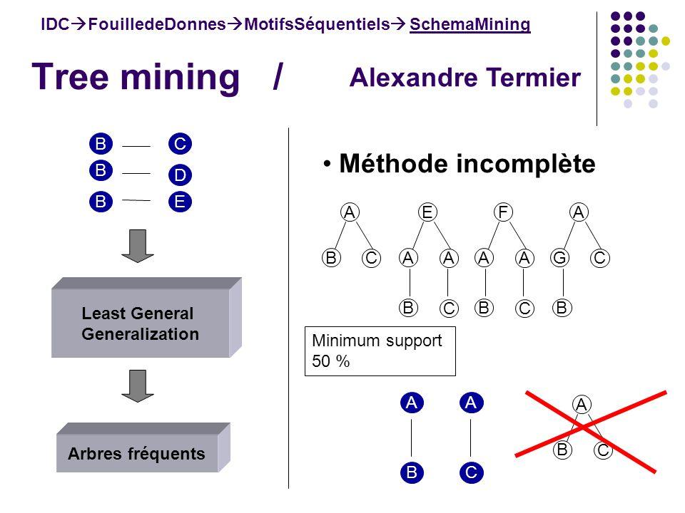 Tree mining / IDC FouilledeDonnes MotifsSéquentiels SchemaMining Alexandre Termier Least General Generalization E D CB B B Arbres fréquents Méthode in