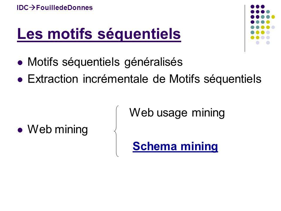 Les motifs séquentiels IDC FouilledeDonnes Motifs séquentiels généralisés Extraction incrémentale de Motifs séquentiels Web usage mining Web mining Schema mining