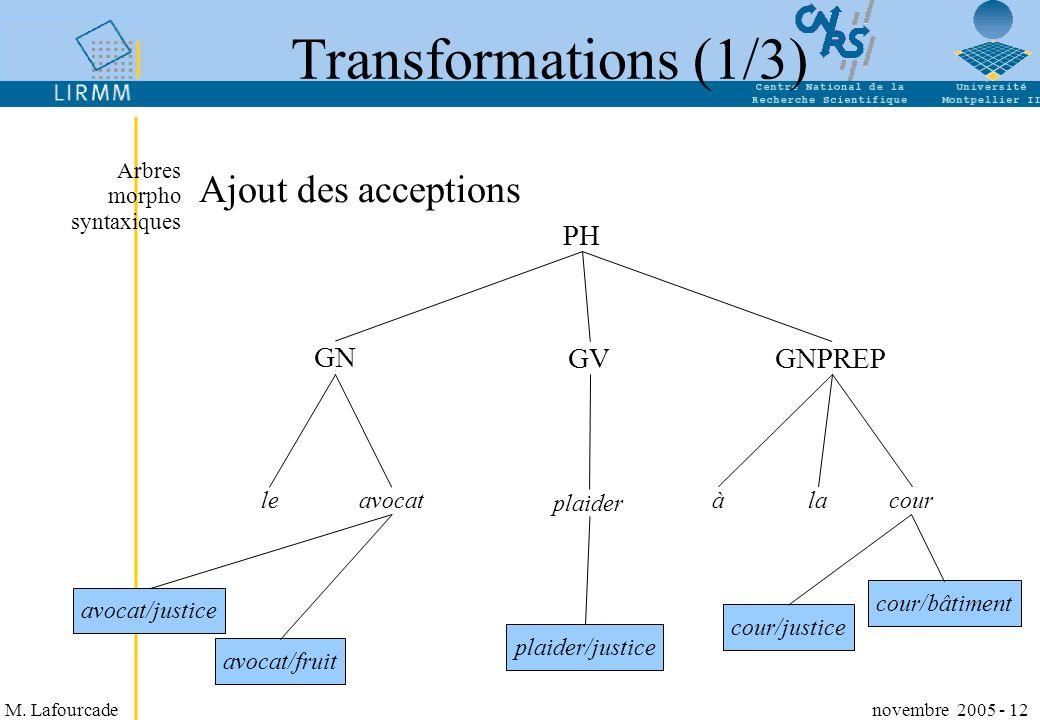 M. Lafourcade novembre 2005 - 12 Transformations (1/3) Ajout des acceptions Arbres morpho syntaxiques PH GN GVGNPREP leavocat plaider àlacour avocat/j