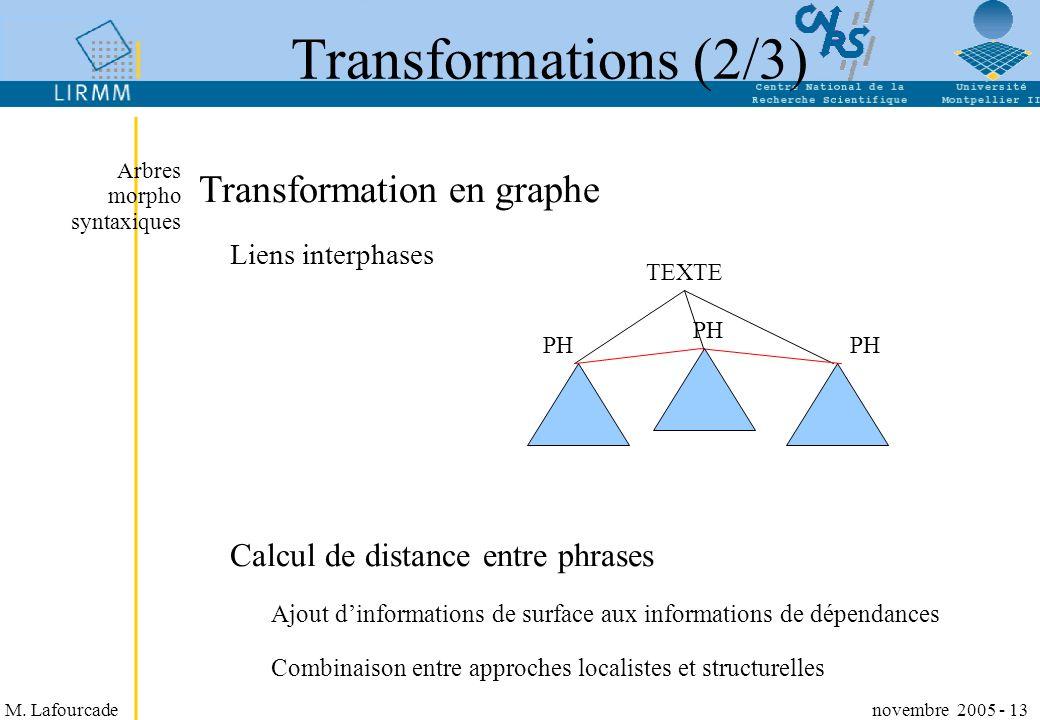 M. Lafourcade novembre 2005 - 13 Transformations (2/3) Transformation en graphe Liens interphases Calcul de distance entre phrases Ajout dinformations