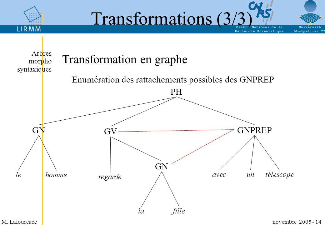 M. Lafourcade novembre 2005 - 14 Transformations (3/3) Transformation en graphe Enumération des rattachements possibles des GNPREP Arbres morpho synta