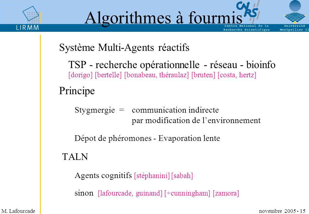 M. Lafourcade novembre 2005 - 15 Algorithmes à fourmis Système Multi-Agents réactifs TSP - recherche opérationnelle - réseau - bioinfo [dorigo] [berte