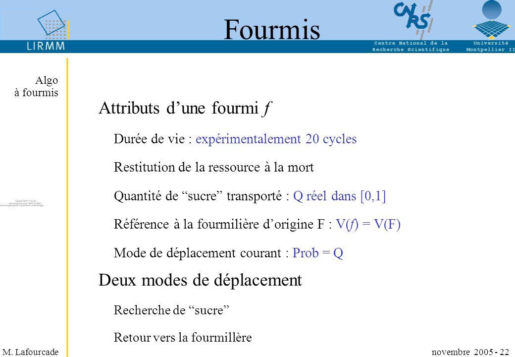 M. Lafourcade novembre 2005 - 22 Fourmis Attributs dune fourmi f Durée de vie : expérimentalement 20 cycles Restitution de la ressource à la mort Quan