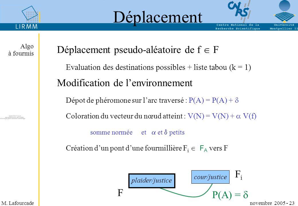 M. Lafourcade novembre 2005 - 23 Déplacement Déplacement pseudo-aléatoire de f F Evaluation des destinations possibles + liste tabou (k = 1) Modificat