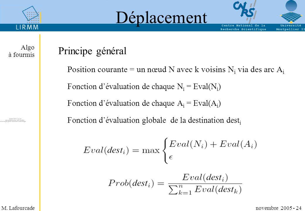 M. Lafourcade novembre 2005 - 24 Déplacement Principe général Position courante = un nœud N avec k voisins N i via des arc A i Fonction dévaluation de