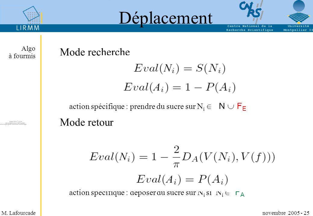 M. Lafourcade novembre 2005 - 25 Déplacement Mode recherche action spécifique : prendre du sucre sur N i N F E Mode retour action spécifique : déposer