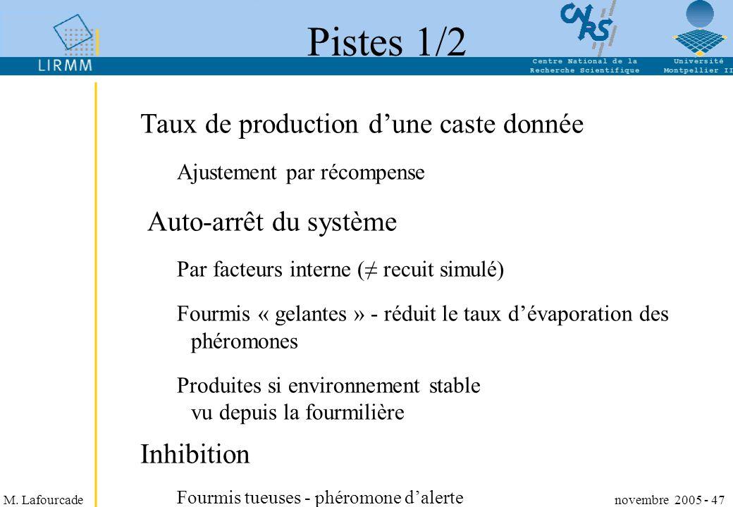 M. Lafourcade novembre 2005 - 47 Pistes 1/2 Taux de production dune caste donnée Ajustement par récompense Auto-arrêt du système Par facteurs interne