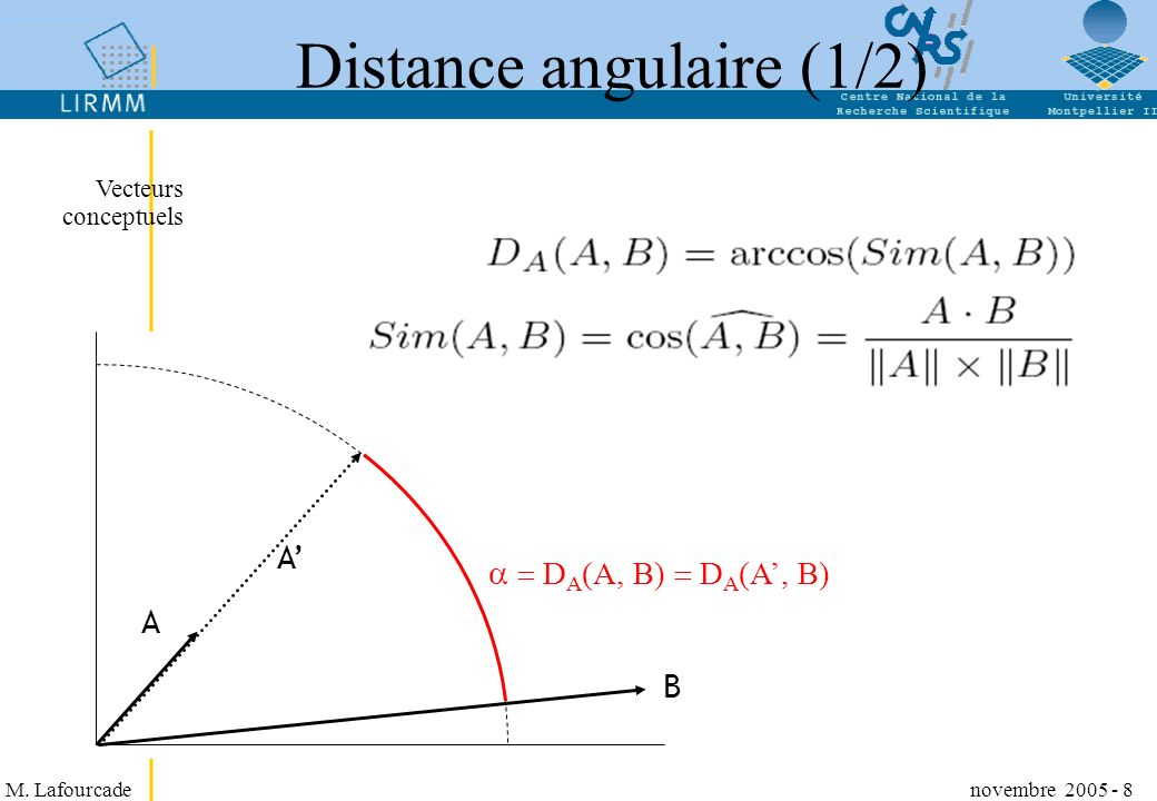 M. Lafourcade novembre 2005 - 8 Distance angulaire (1/2) D A (A, B) D A (A, B) A B A Vecteurs conceptuels