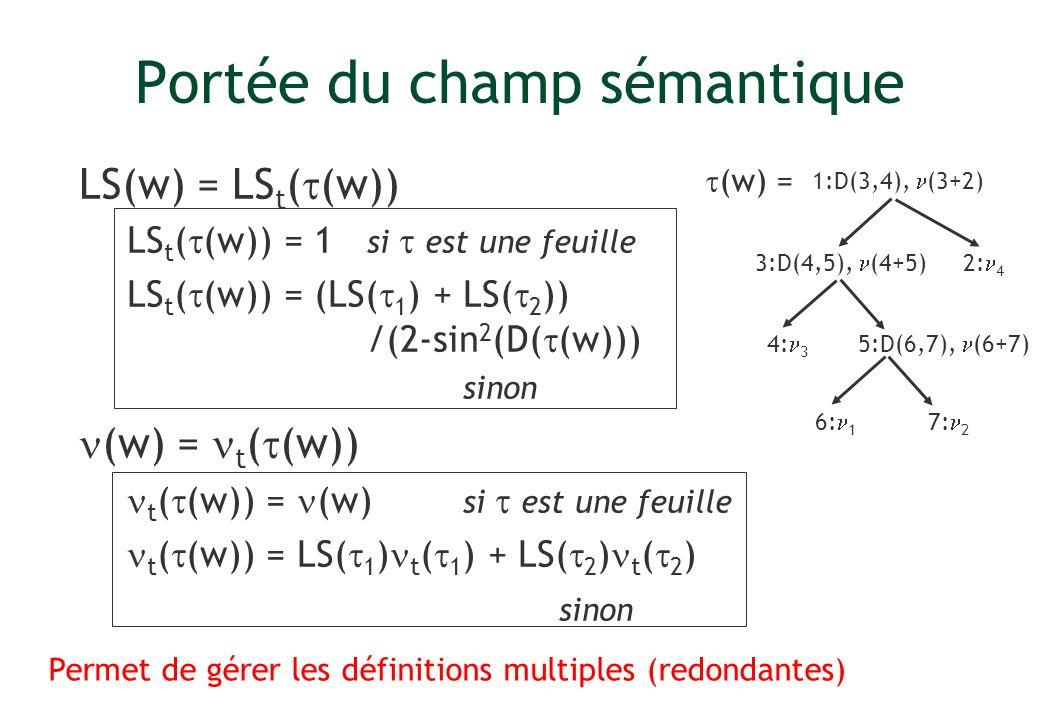 Portée du champ sémantique LS(w) = LS t ( (w)) LS t ( (w)) = 1 si est une feuille LS t ( (w)) = (LS( 1 ) + LS( 2 )) /(2-sin 2 (D( (w))) sinon (w) = t