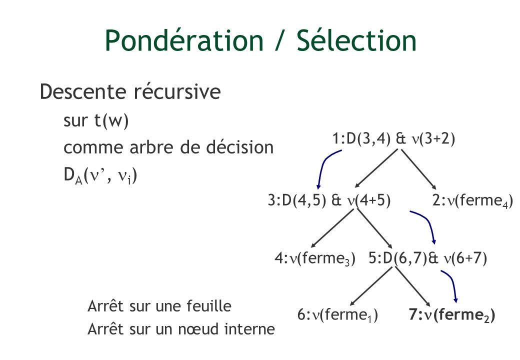 1:D(3,4) & (3+2) 2: (ferme 4 ) 7: (ferme 2 )6: (ferme 1 ) 4: (ferme 3 ) 5:D(6,7)& (6+7) 3:D(4,5) & (4+5) Descente récursive sur t(w) comme arbre de dé