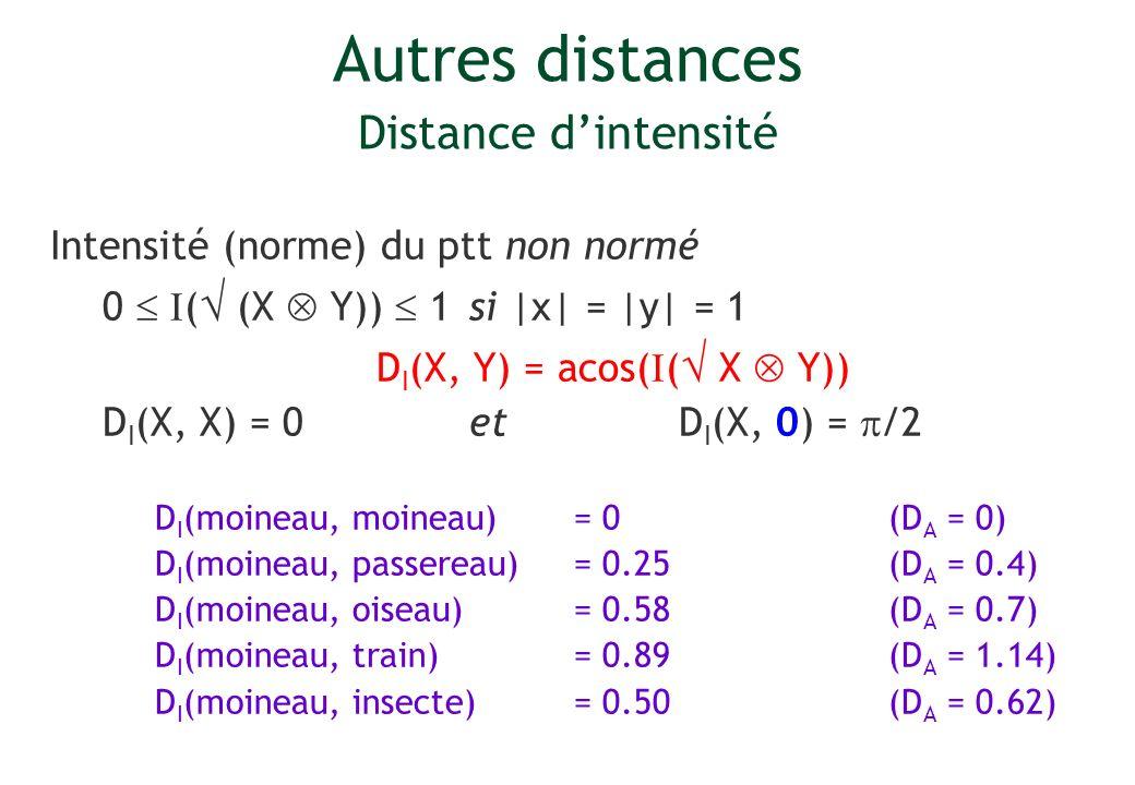 Autres distances Distance dintensité Intensité (norme) du ptt non normé 0 ( (X Y)) 1 si |x| = |y| = 1 D I (X, Y) = acos( ( X Y)) D I (X, X) = 0et D I