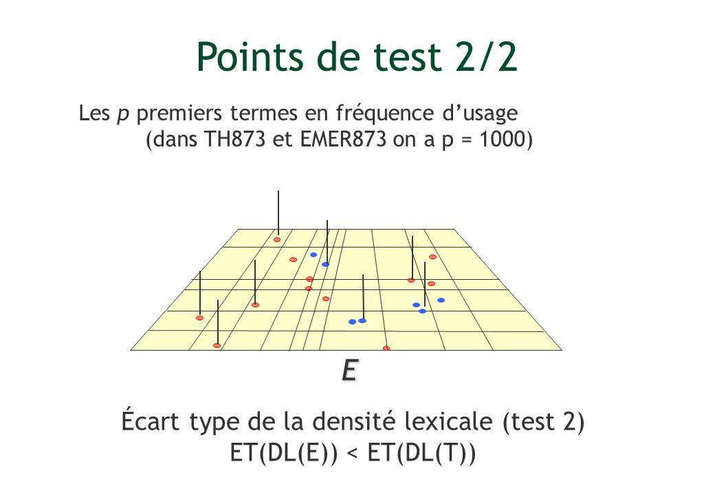 Points de test 2/2 E Écart type de la densité lexicale (test 2) ET(DL(E)) < ET(DL(T)) Les p premiers termes en fréquence dusage (dans TH873 et EMER873