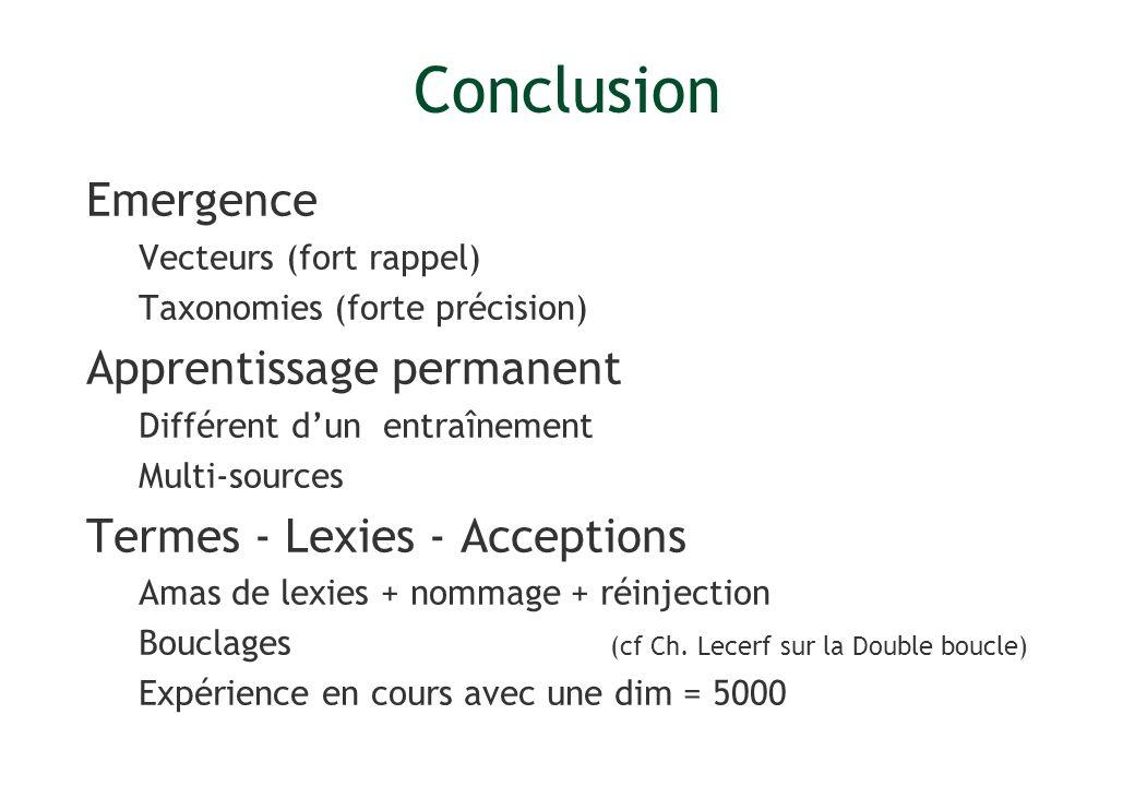 Conclusion Emergence Vecteurs (fort rappel) Taxonomies (forte précision) Apprentissage permanent Différent dun entraînement Multi-sources Termes - Lex
