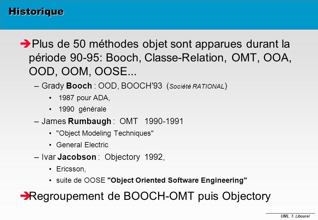 UML T. Libourel Atouts è Universalité de lObjet la notion dobjet, plus proche du monde réel, est compréhensible par tous et facilite la communication