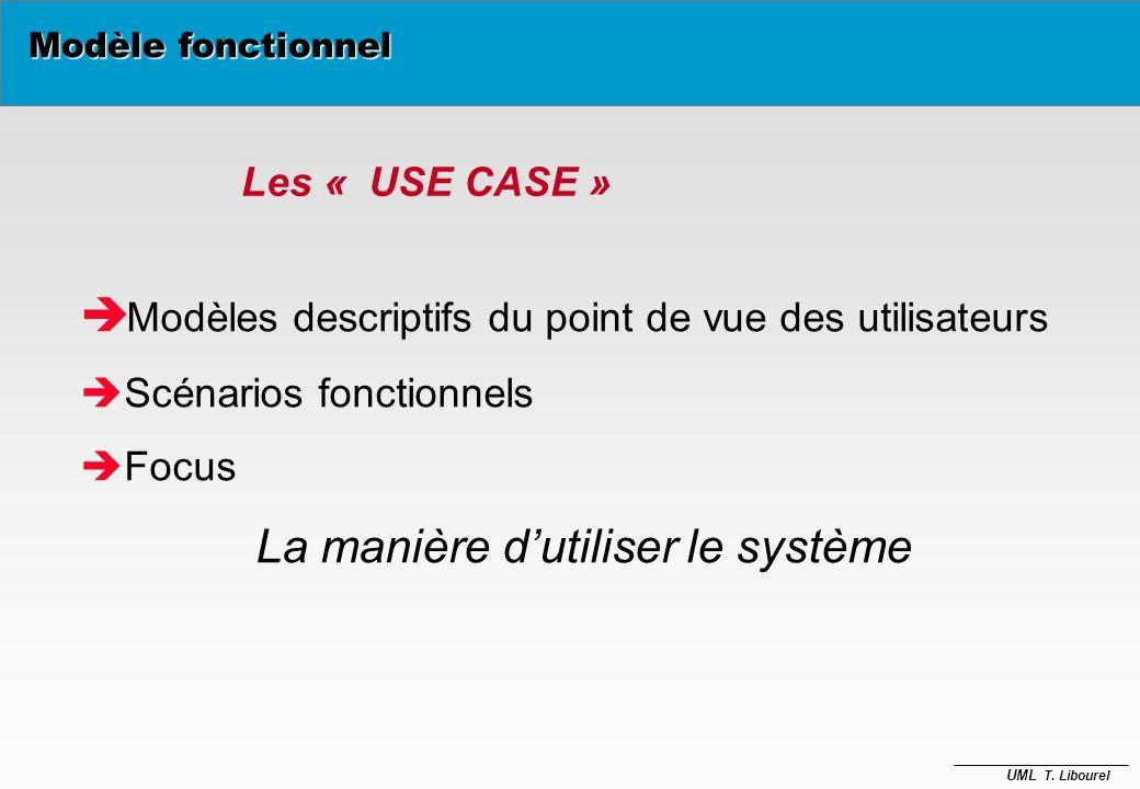 UML T. Libourel Analyse Tests - Maintenance Réalisation Même formalisme lors de toutes les phases du cycle de vie Conception Processus incrémental Con