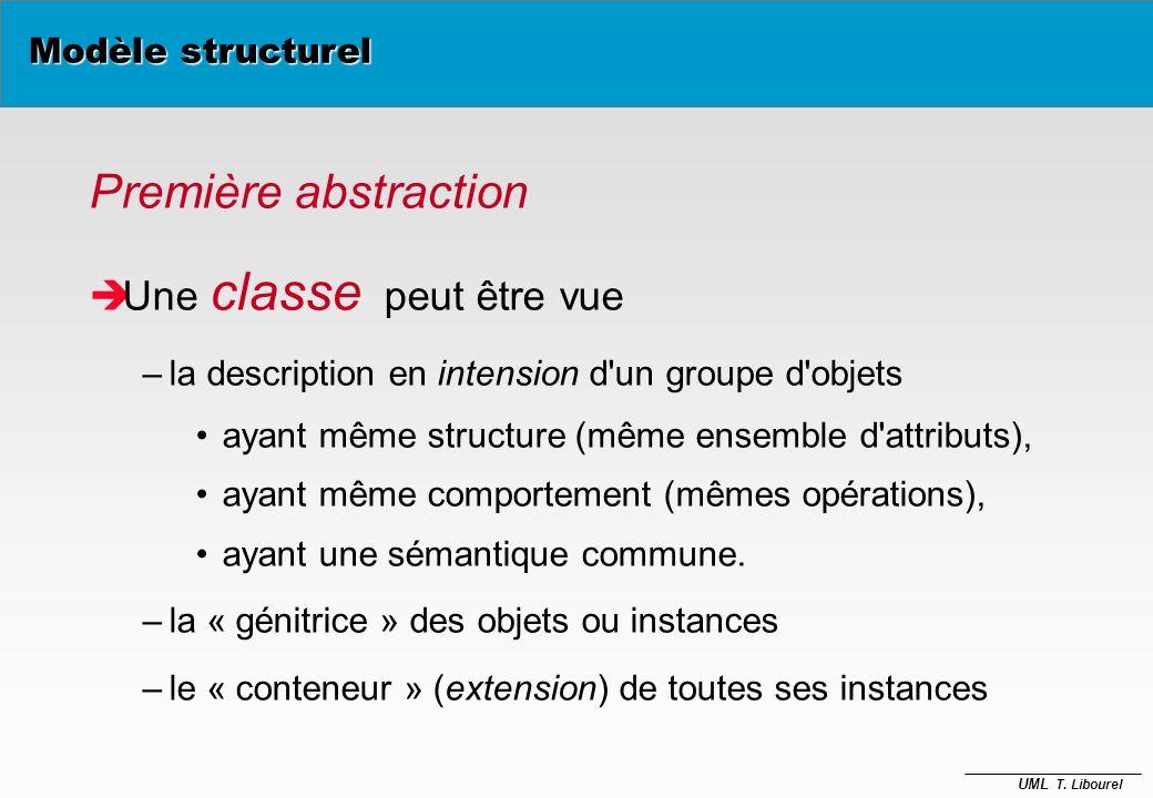 UML T. Libourel Sophie Alain Système BD Luc : Professeur : Discipline Deux objets ou instances Modèle structurel