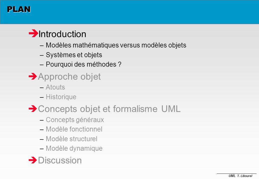 UML T. Libourel PLAN è Introduction –Modèles mathématiques versus modèles objets –Systèmes et objets –Pourquoi des méthodes ? è Approche objet –Atouts
