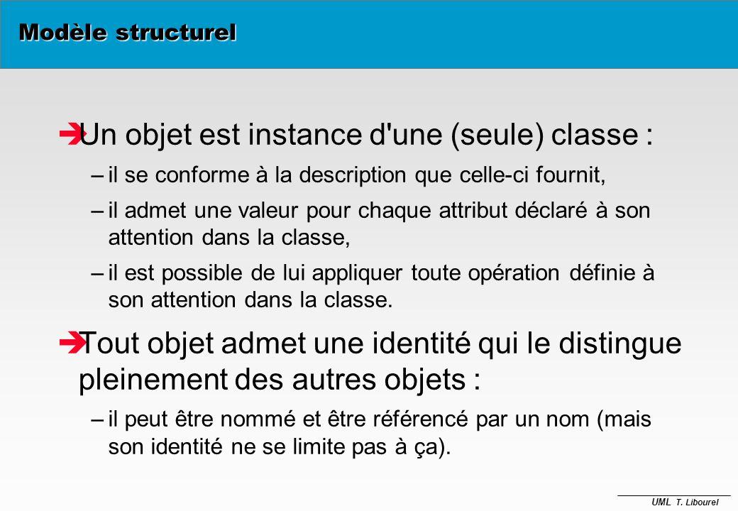 UML T. Libourel è Représentation graphique : « les boites » (à différents niveaux de détail) è Les types sont optionnels et ne figent pas les choix d'