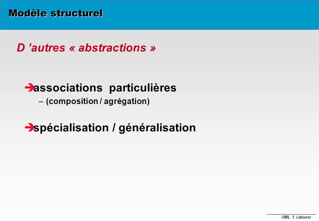UML T. Libourel Utilisateur Station de travail nom Autorisation Autorisé sur priorité droits Répertoire répertoire de rattachement 1..* Modèle structu