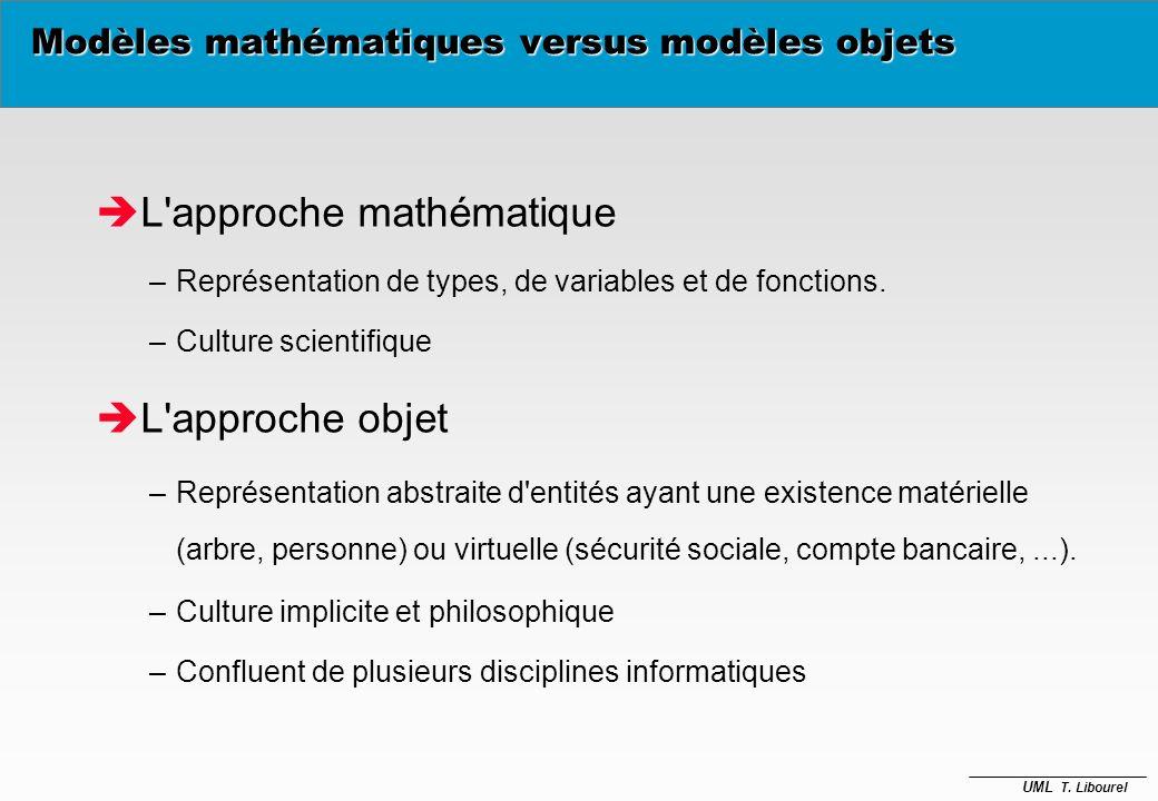UML T.Libourel Les outils Langages JAVA, C++,.. Modèles UML,...