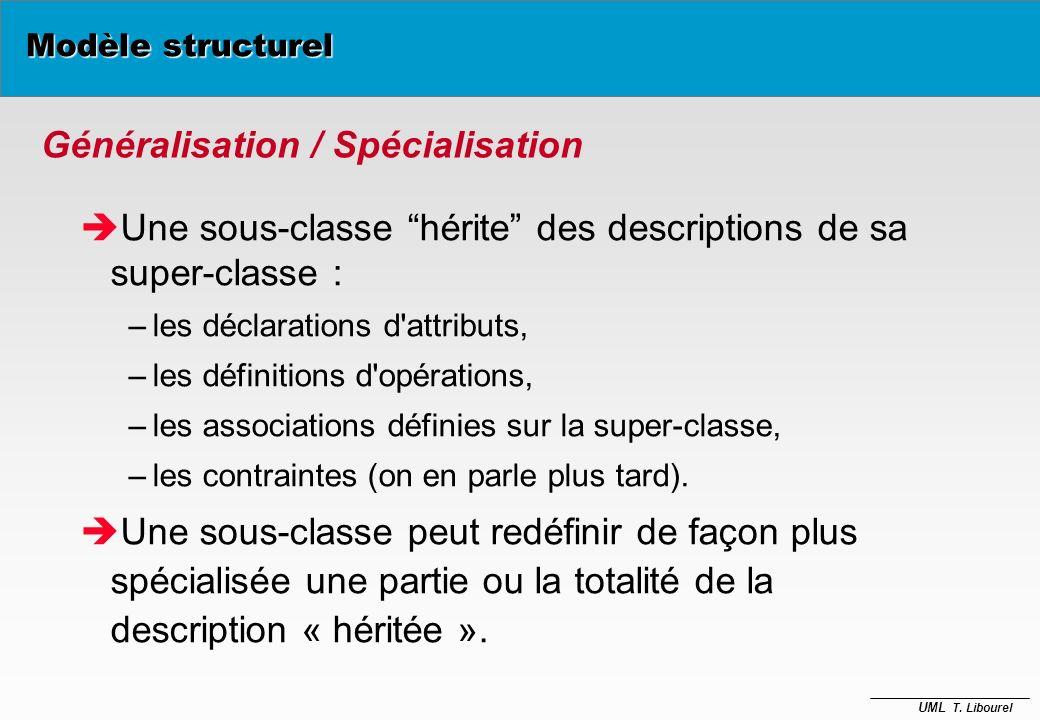 UML T. Libourel Composition/Agrégation ou généralisation ? Modèle structurel èAgrégation –lien entre instances –un arbre d'agrégation est composé d'ob