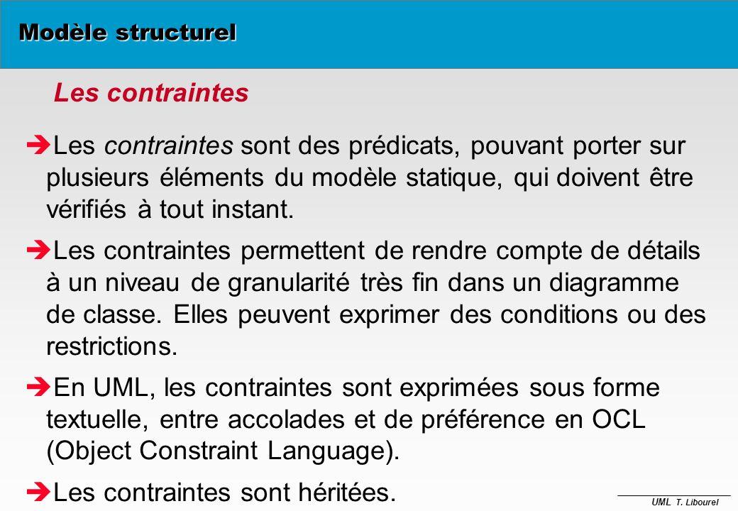 UML T. Libourel è Une sous-classe hérite des descriptions de sa super-classe : –les déclarations d'attributs, –les définitions d'opérations, –les asso