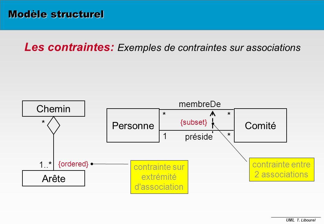 UML T. Libourel Les contraintes è Les contraintes sont des prédicats, pouvant porter sur plusieurs éléments du modèle statique, qui doivent être vérif