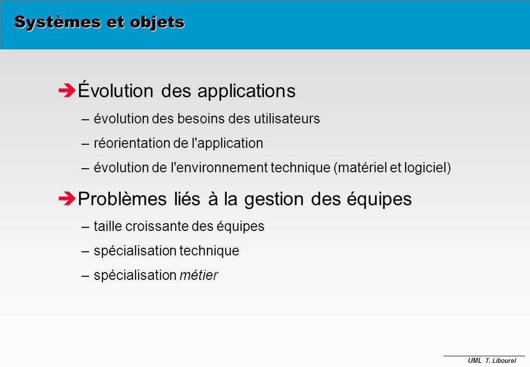 UML T. Libourel Systèmes et objets è Taille et complexité des systèmes importantes et croissantes –les besoins et les fonctionnalités augmentent –la t