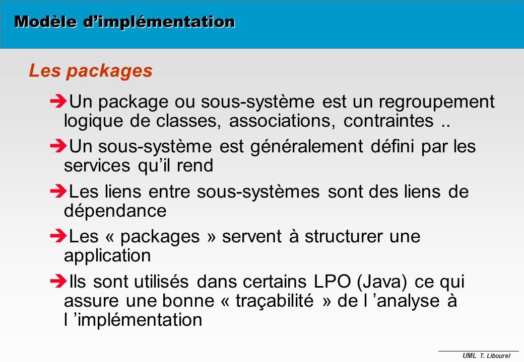 UML T. Libourel Modèle dynamique Agrégation une classe