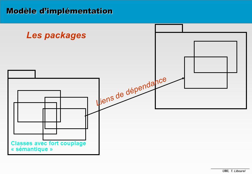 UML T. Libourel Les packages Modèle dimplémentation è Un package ou sous-système est un regroupement logique de classes, associations, contraintes.. è