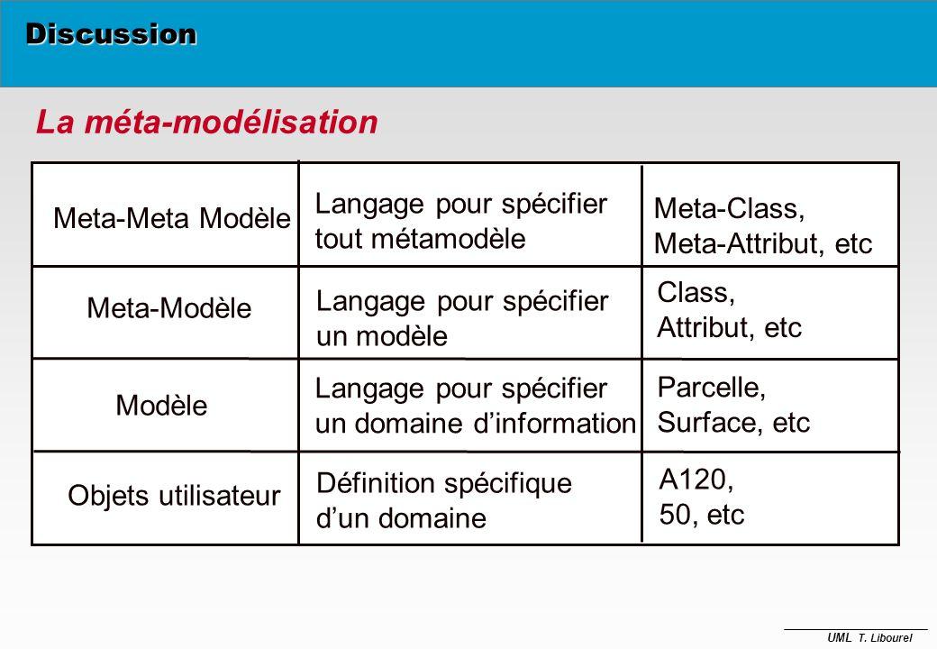 UML T. Libourel Des bienfaits de l encapsulation …. Proposer un service et réagir aux messages Opérations Données Messages Encapsulation Discussion