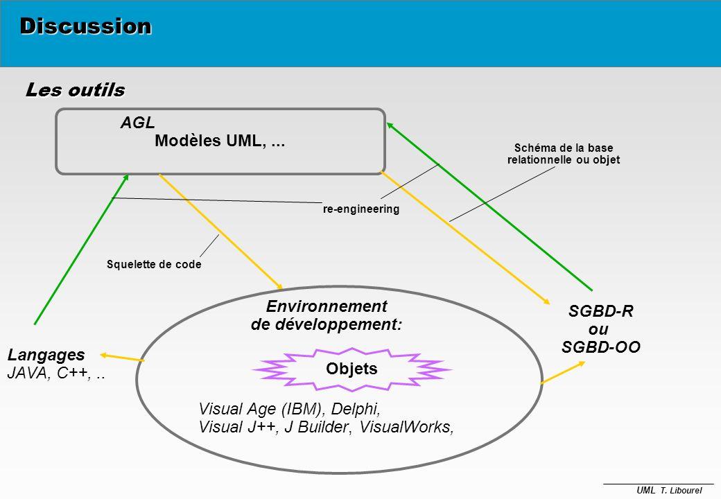 UML T. Libourel UML et Merise èUML nest pas une méthode comme Merise –Ne dit rien sur le processus de mise en œuvre ; chaque société peut proposer son