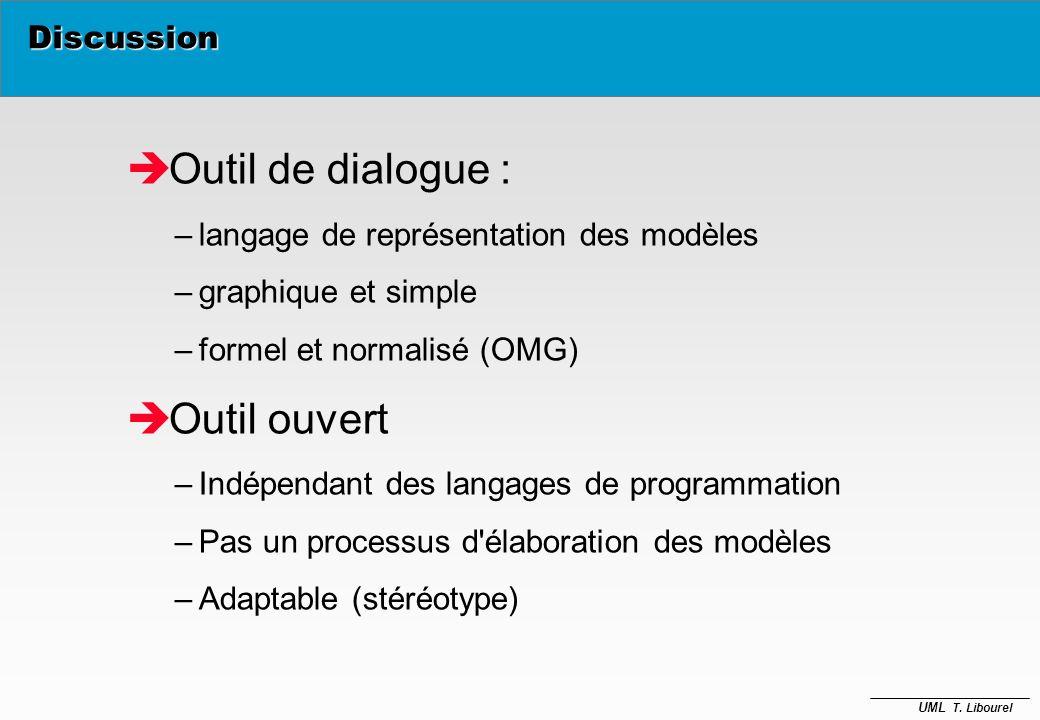 UML T. Libourel Les outils Langages JAVA, C++,.. Modèles UML,... AGL Environnement de développement: Visual Age (IBM), Delphi, Visual J++, J Builder,