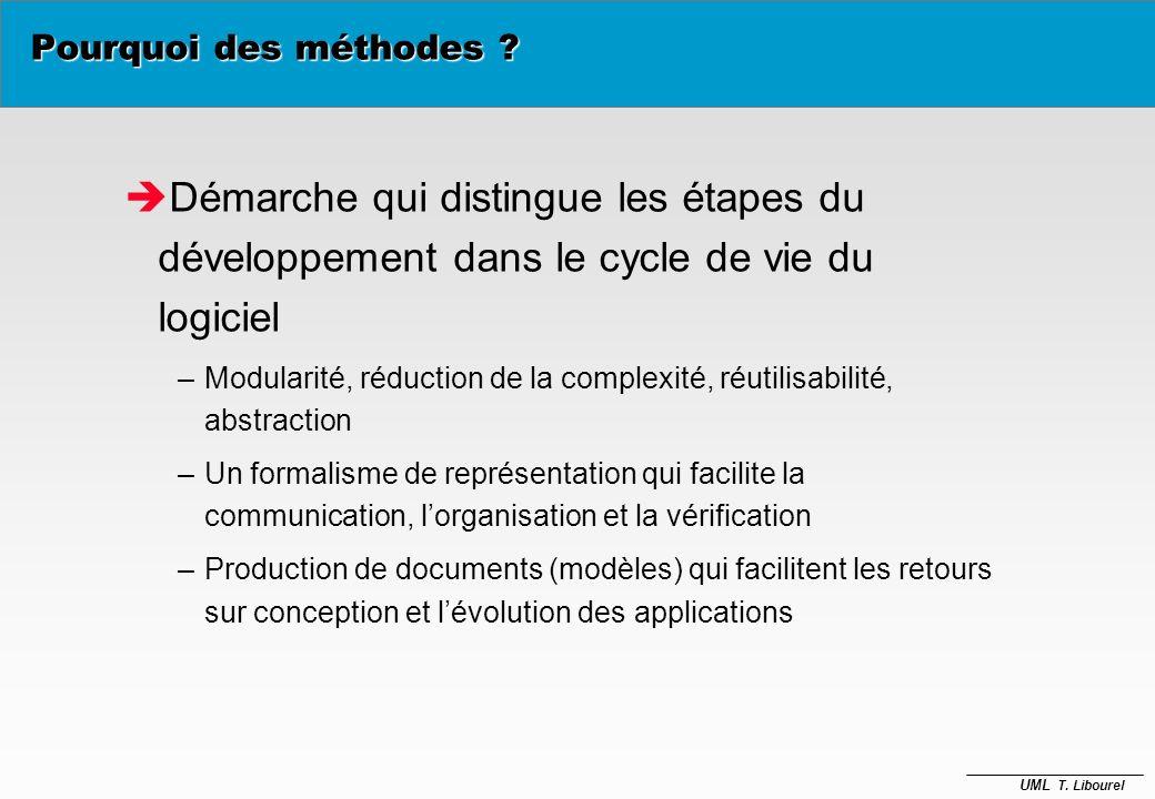 UML T. Libourel Pourquoi des méthodes ? è Démarche reproductible pour obtenir des résultats fiables –Construire des modèles à partir d'éléments (conce