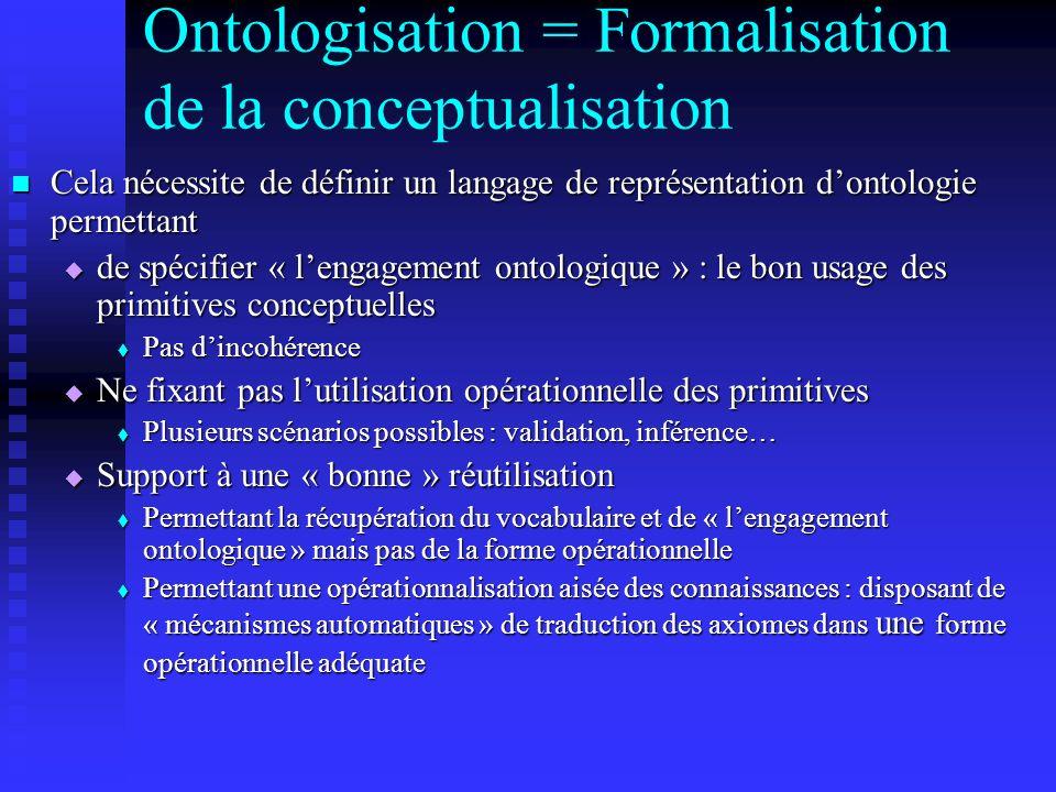Ontologisation = Formalisation de la conceptualisation Cela nécessite de définir un langage de représentation dontologie permettant Cela nécessite de
