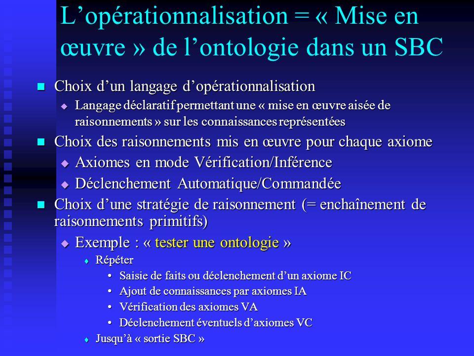 Lopérationnalisation = « Mise en œuvre » de lontologie dans un SBC Choix dun langage dopérationnalisation Choix dun langage dopérationnalisation Langa