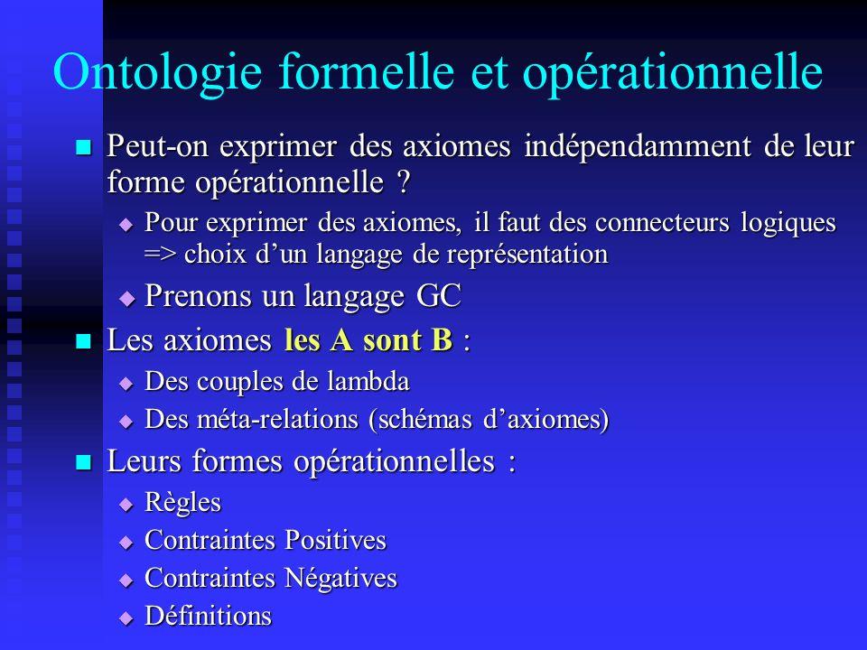Ontologie formelle et opérationnelle Peut-on exprimer des axiomes indépendamment de leur forme opérationnelle ? Peut-on exprimer des axiomes indépenda