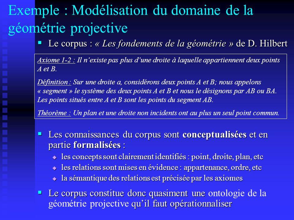 Le corpus : « Les fondements de la géométrie » de D. Hilbert Le corpus : « Les fondements de la géométrie » de D. Hilbert Les connaissances du corpus