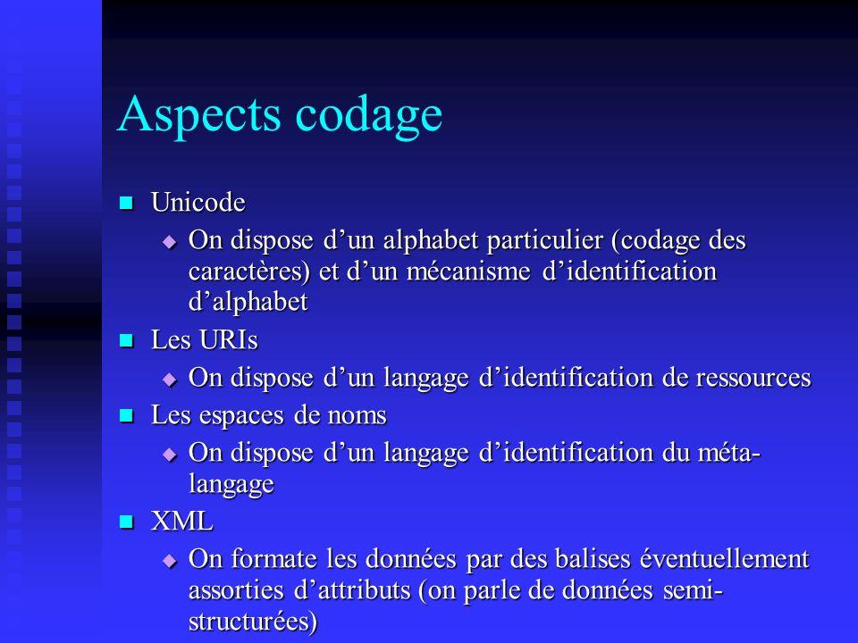 Aspects codage Unicode Unicode On dispose dun alphabet particulier (codage des caractères) et dun mécanisme didentification dalphabet On dispose dun a