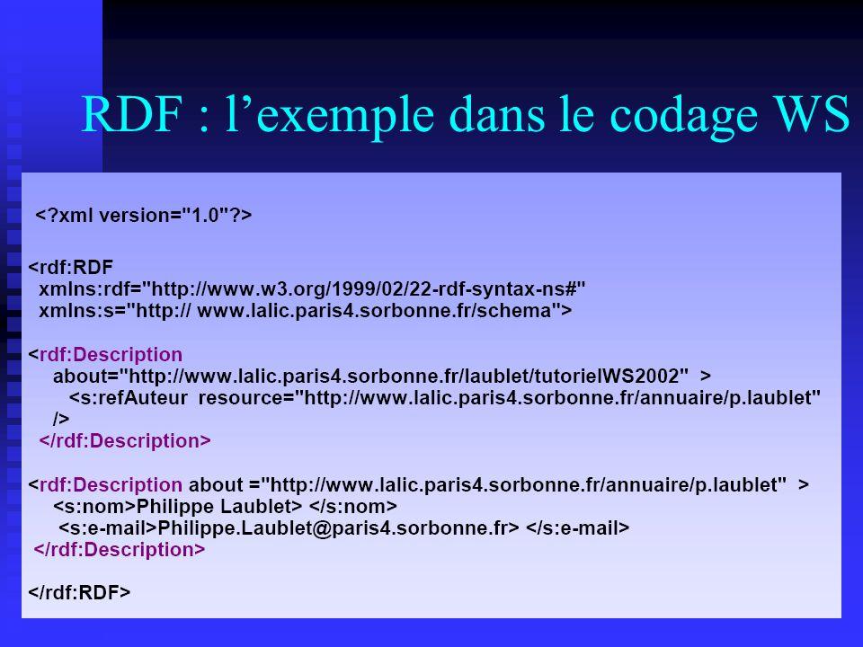 RDF : lexemple dans le codage WS