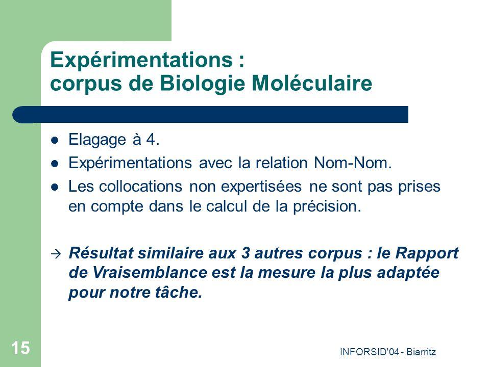 INFORSID'04 - Biarritz 15 Expérimentations : corpus de Biologie Moléculaire Elagage à 4. Expérimentations avec la relation Nom-Nom. Les collocations n