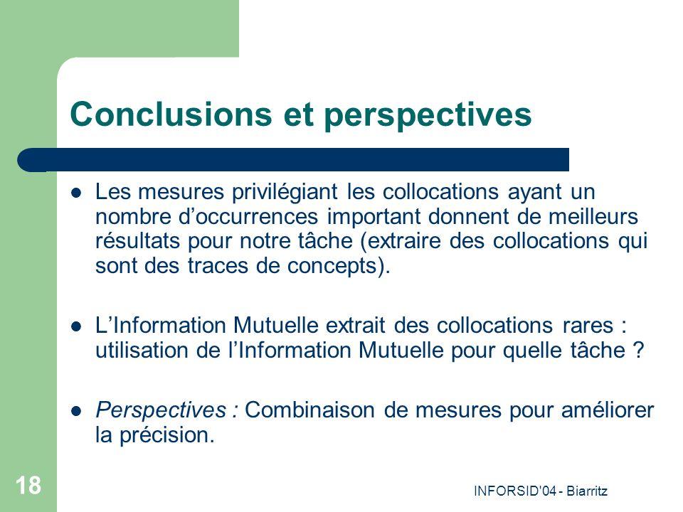 INFORSID'04 - Biarritz 18 Conclusions et perspectives Les mesures privilégiant les collocations ayant un nombre doccurrences important donnent de meil