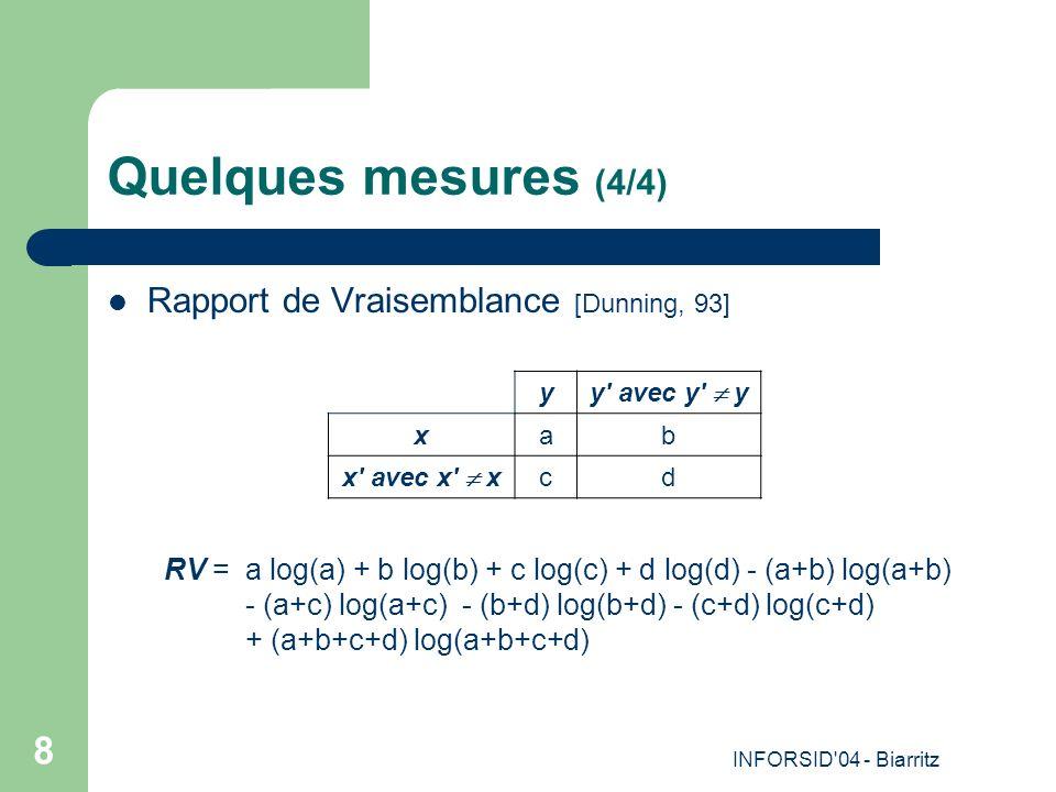 INFORSID 04 - Biarritz 8 Quelques mesures (4/4) Rapport de Vraisemblance [Dunning, 93] y y avec y y x ab x avec x x cd RV = a log(a) + b log(b) + c log(c) + d log(d) - (a+b) log(a+b) - (a+c) log(a+c) - (b+d) log(b+d) - (c+d) log(c+d) + (a+b+c+d) log(a+b+c+d)
