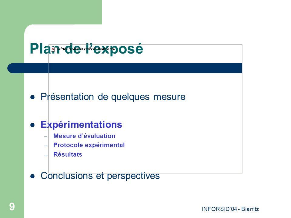 INFORSID 04 - Biarritz 9 Plan de lexposé Présentation de quelques mesure Expérimentations – Mesure dévaluation – Protocole expérimental – Résultats Conclusions et perspectives