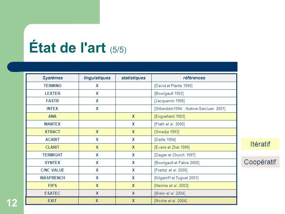 12 État de l'art (5/5) Systèmeslinguistiquesstatistiquesréférences TERMINOX[David et Plante 1990] LEXTERX[Bourigault 1993] FASTRX[Jacquemin 1996] INTE